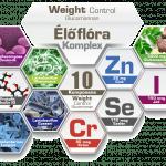 Komponens_Weight